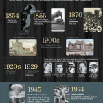 Infografika: Boardwalk Empire