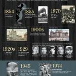 Infografika: Boardwalk Empire