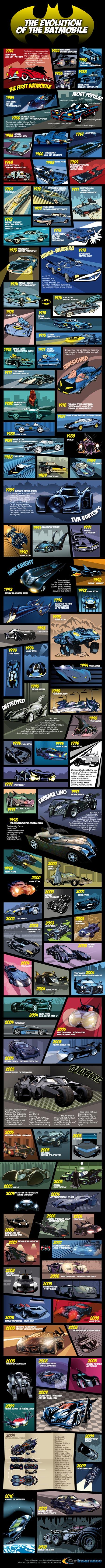 Infografika: sva Batmanova vozila